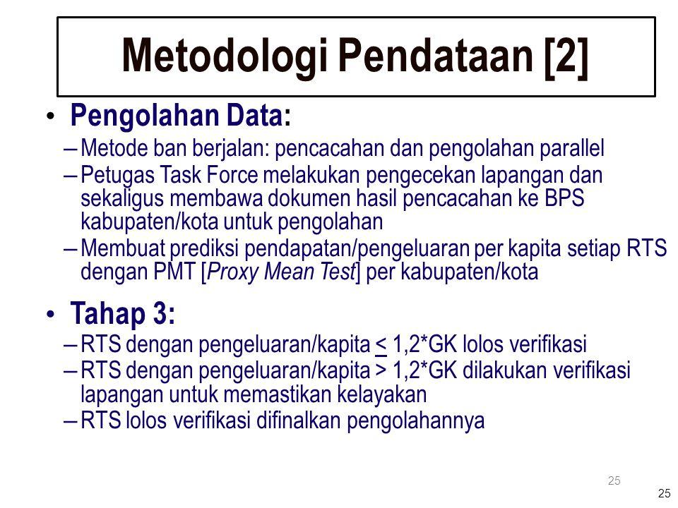 Metodologi Pendataan [2]